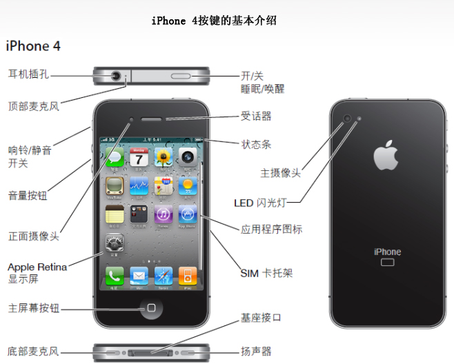 How To Use Iphone 4